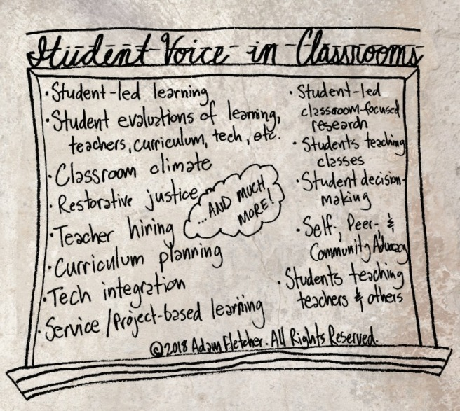 Student Voice in Classrooms: Student-led learning; Student evaluations of lessons, teachers, curriculum, tech, etc; Classroom climate; Restorative justice; Teaching hiring; Curriculum planning; Tech integration; Service/Project-based learning and more!