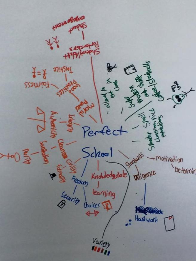 Student Voice on the Perfect School