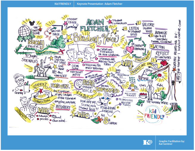 Adam Fletcher Student Voice Speech Graphic Recording by Kathryn Gentner