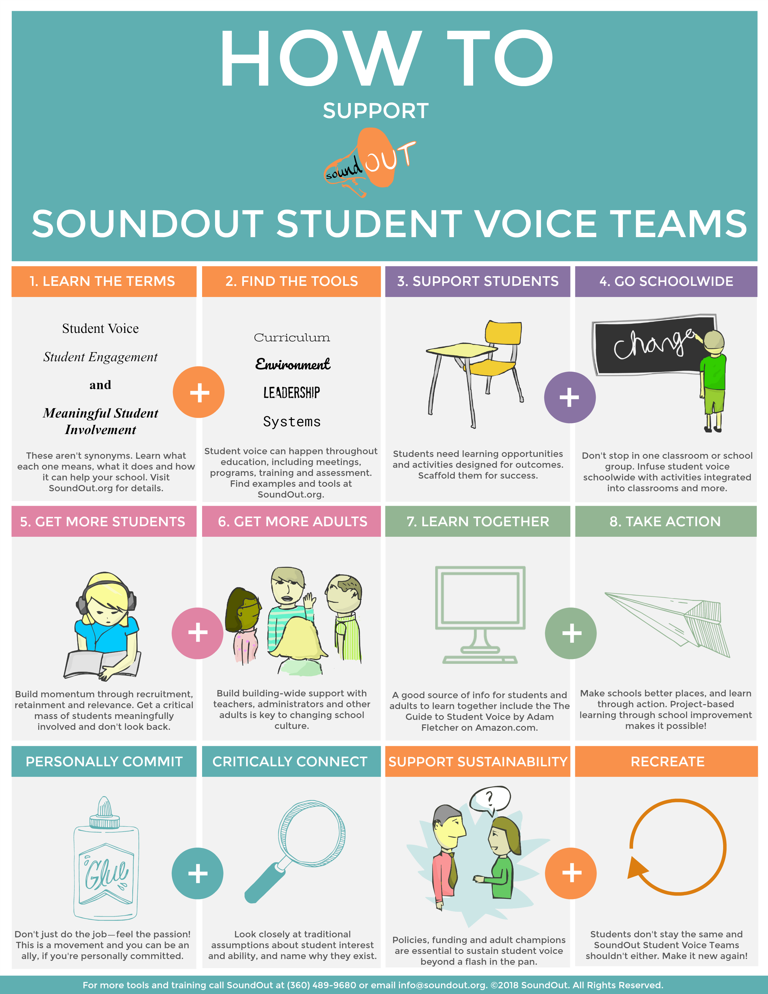 How To Support SoundOut Student Voice Teams