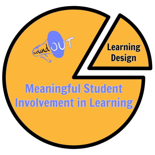 Meaningful student involvement in learning design